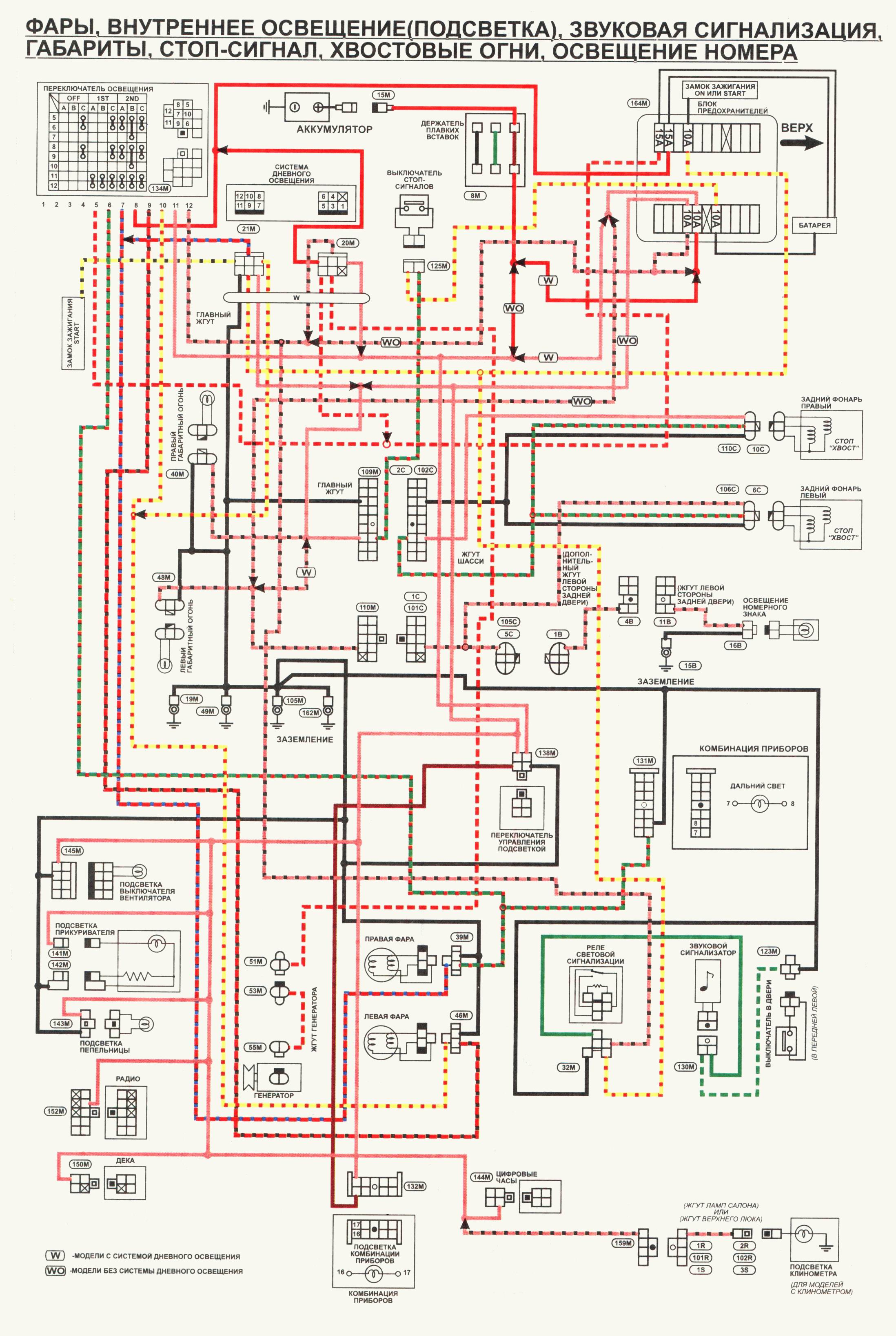 nissan x-trail схема электрическая